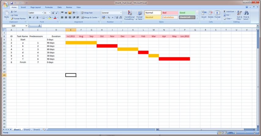 Making gantt chart computational fluid dynamics is the future picture ccuart Choice Image