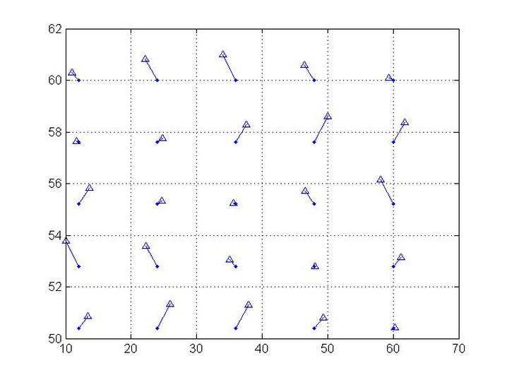 Matlab vector field plots computational fluid dynamics for Table 2 matrix matlab
